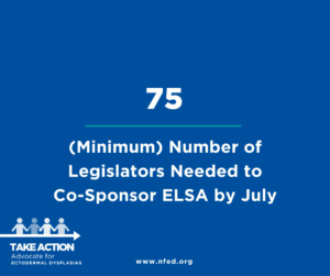 Ensuring Lasting Smiles Act: We need 75 co-sponsors by July.